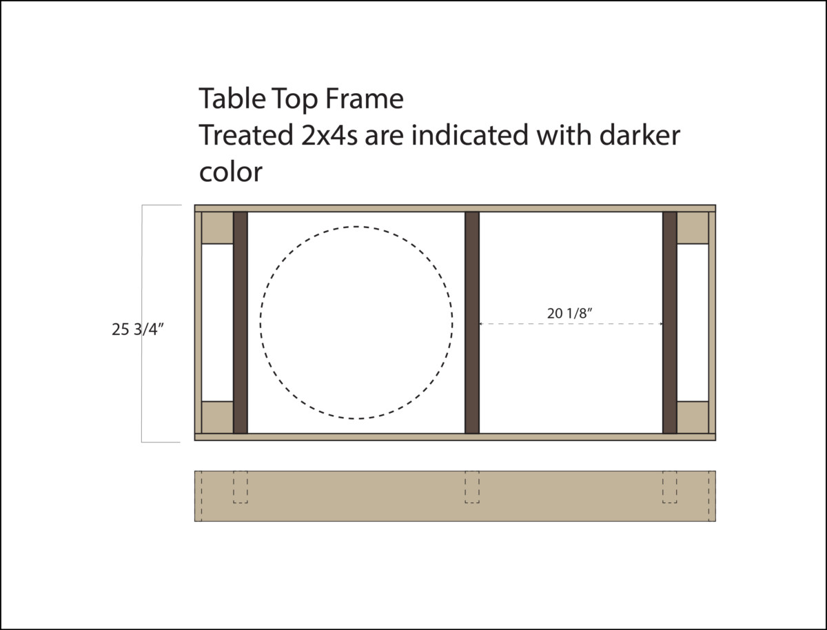 Big Green Egg Table Plans All American Parent
